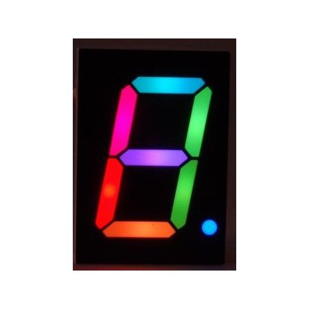 The RGB Digit